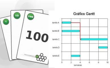 Um pouco mais sobre Versões Scrum e Cronogramas Macros de Projetos