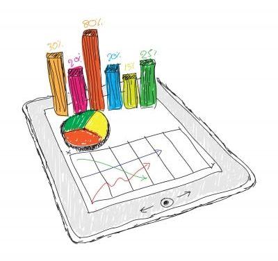 (Português) Medindo o Sucesso do Produto através de Eventos do Google Analytics