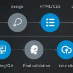 <!--:pt-->10 Mandamentos de um Agile Designer<!--:-->