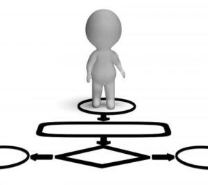 Modelagem Processo