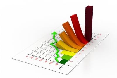 CHAOS Report: Métodos Ágeis Aumentam Taxa de Sucesso de Projetos