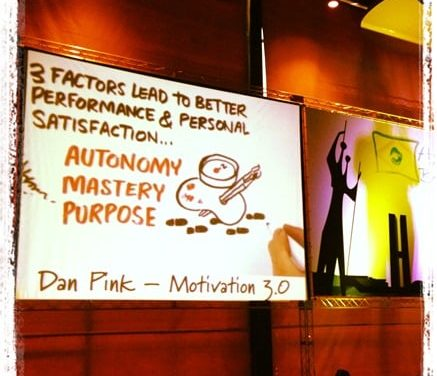 Motivation and Agile Organization Management