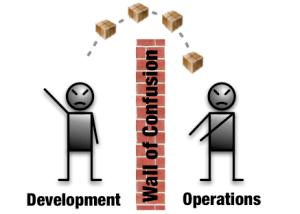 DevOps and Continuous Delivery