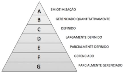 Implementando o MPS.BR com SCRUM – Nível G (Parte 1 – Gerência de Projetos)