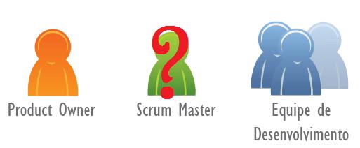 Até quando uma Equipe Scrum precisa de um Scrum Master?