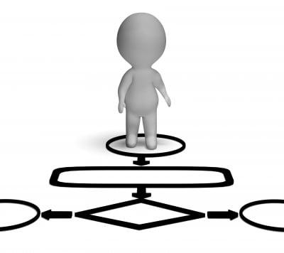 3 Grandes Erros na Modelagem de Processos