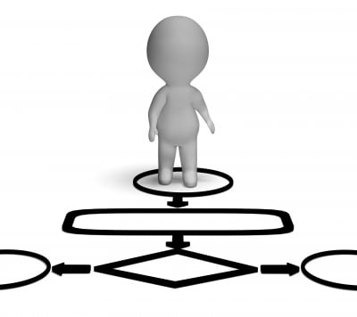 (Português) 3 Grandes Erros na Modelagem de Processos
