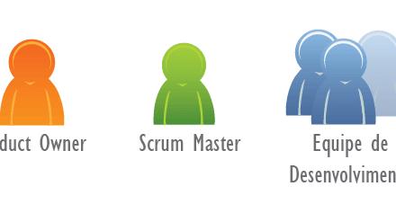 (Português) Como Ficam os Papéis do Scrum em Projetos Pessoais?