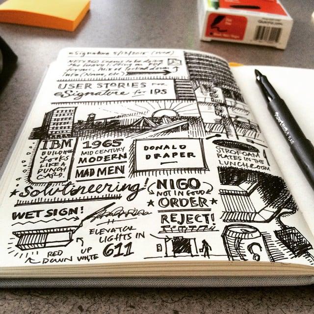 Como Particionar Épicos? INVEST – Revisitando User Stories no Scrum II