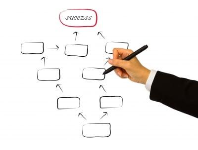 O Analista de negócio no Scrum