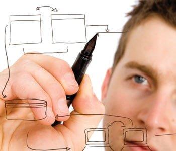 Modelagem de software – A importante tarefa na Modelagem de Objetos no Desenvolvimento de Sistemas